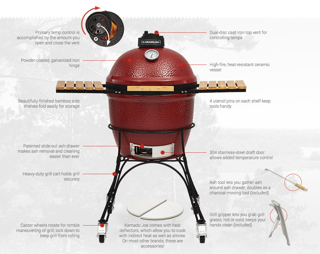 Best Kamado Grills 2018 Why Do They Worth The Price